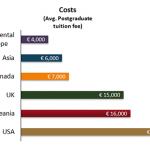 Paying for University Studies: Is It The Best Thing For Your Future?